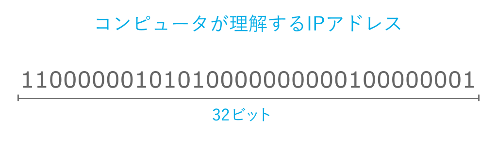 ip-address.png